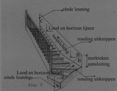 trapleuning inmeten